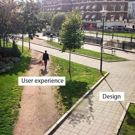 User Experience sm