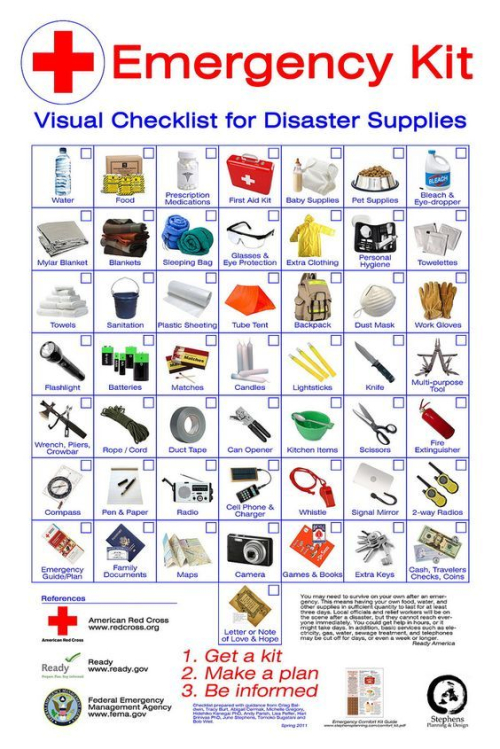 Visual checklist disaster supplies